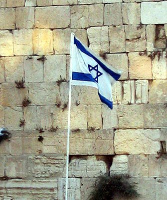 Challenges of Religious Zionism
